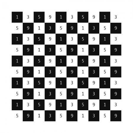 Schachbrettscheibe